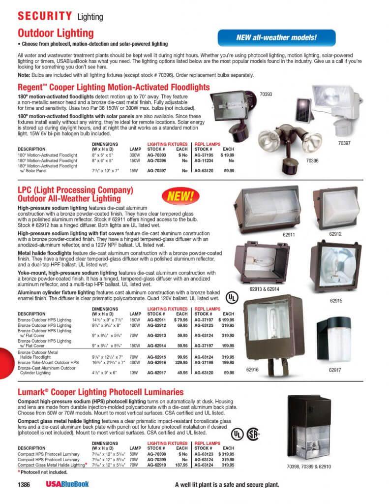 PierLightMedia-Milwaukee-WI_USABB-121-1386