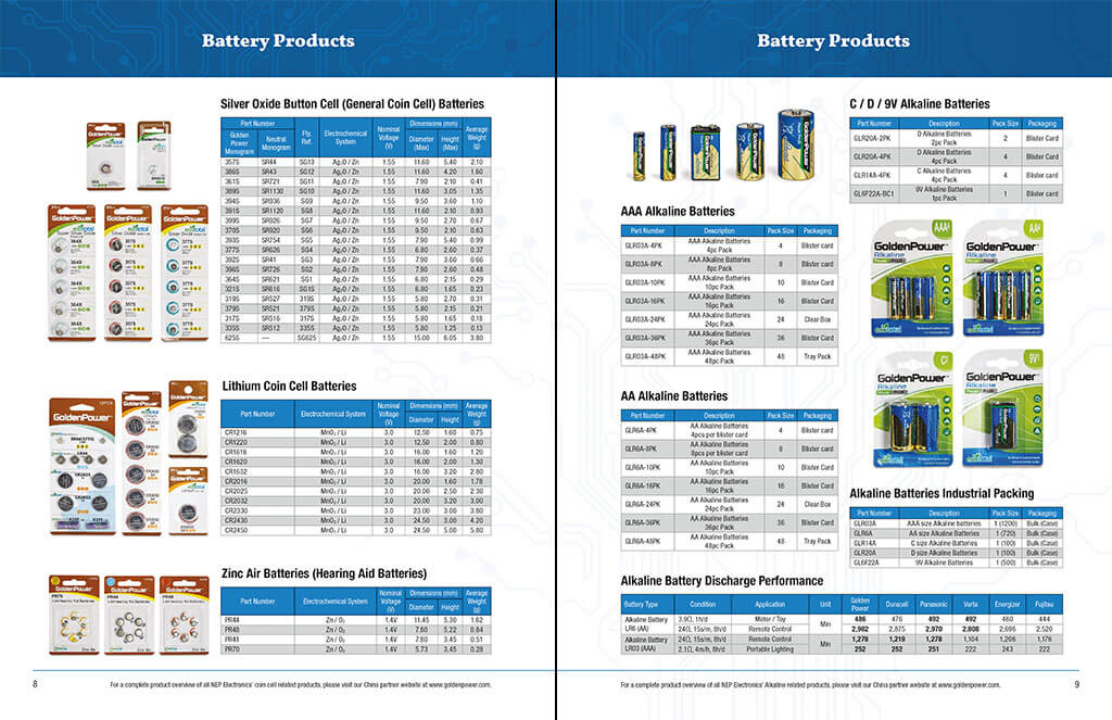 PierLightMedia_Milwaukee-WI_NEP-Electronics-Catalog_8-9